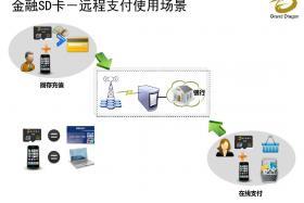 如风营销:区块链技术应用,将成为下一个经济增长亮点