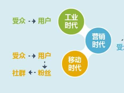 小区社群模式.jpg